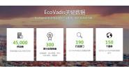 EcoVadis网上注册操作流程,需要注意哪些事项?