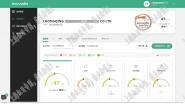 祝贺重庆市XXXX物流公司通过EcoVadis网站在线数据提交审核验厂!